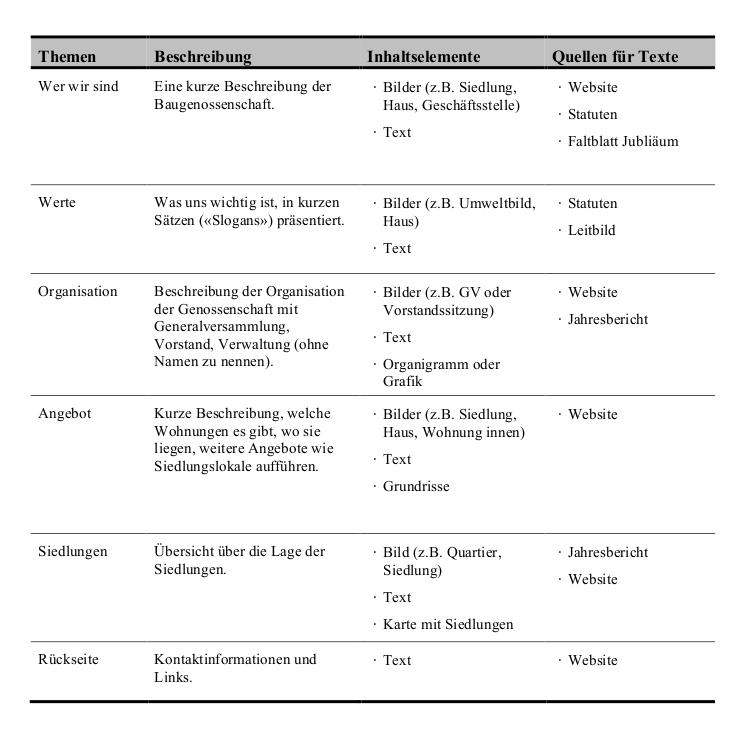 Unterhaltsam Konzept Erstellen Vorlage Vorlagen